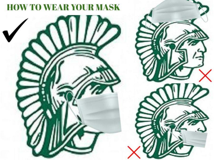 Wearing Your Mask At Oakmont