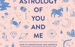 Does Your Zodiac Sign Fit You?